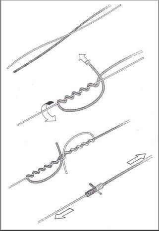 Legature frecce for Nodo invisibile per unire due fili di lana